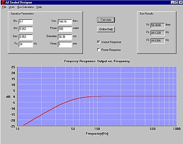 sealed subwoofer box enclosure graph